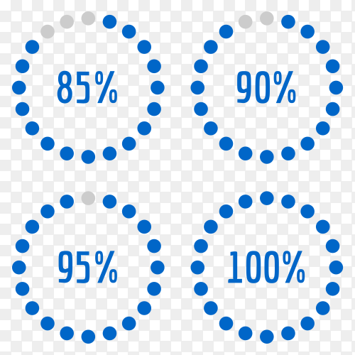 Percentage diagram set 85% – 90% – 95% – 100% Vector PNG