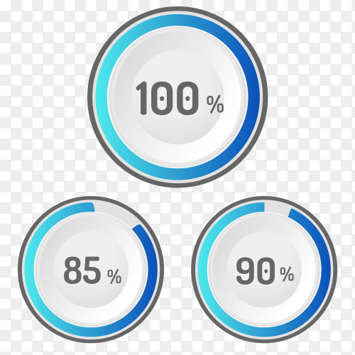 Different values Percentages on transparent PNG