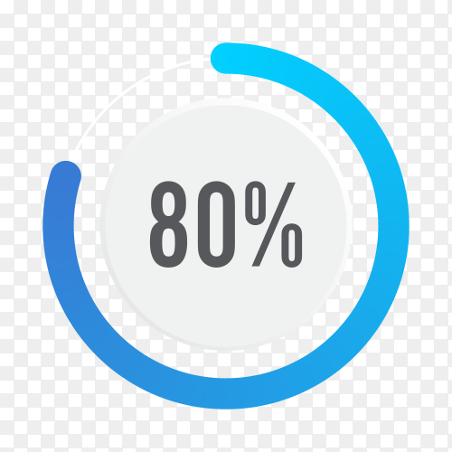 Eighty percent blue grey and white pie chart on transparent background PNG