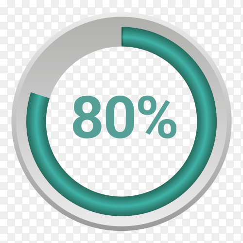Eighty percent green gradient pie chart sign on transparent background PNG