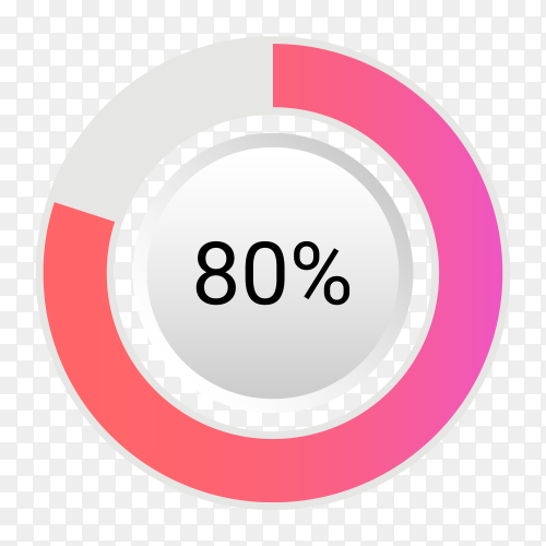 Eighty percent isolated pie chart on transparent background PNG