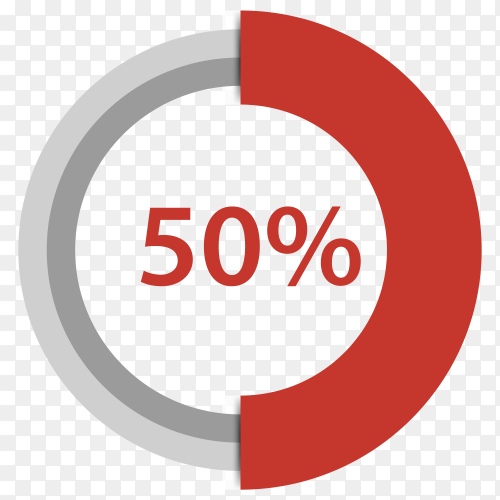 Fifty percent red gradient pie chart sign on transparent background PNG