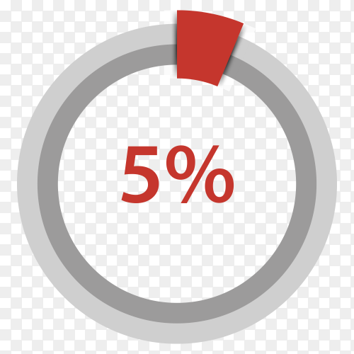 Five percent red gradient pie chart sign on transparent background PNG