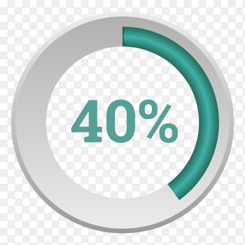 Fourty percent green gradient pie chart sign on transparent background PNG