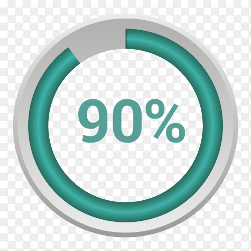 Ninety percent green gradient pie chart sign on transparent background PNG