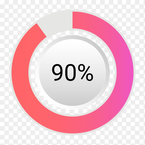 Ninety percent isolated pie chart on transparent background PNG