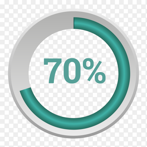 Seventy percent Green gradient pie chart sign on transparent background PNG