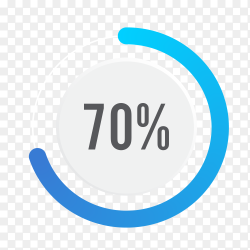 Seventy percent blue grey and white pie chart on transparent background PNG