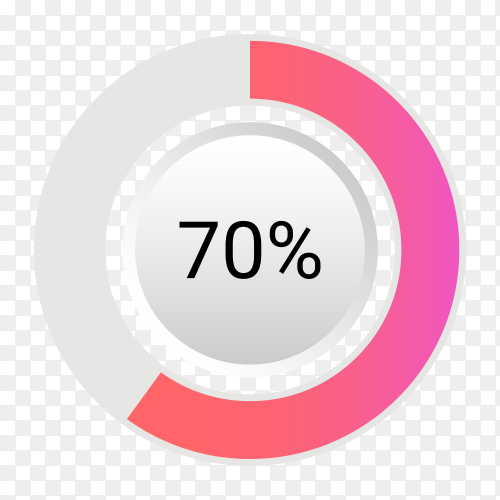 Seventy percent isolated pie chart on transparent background PNG