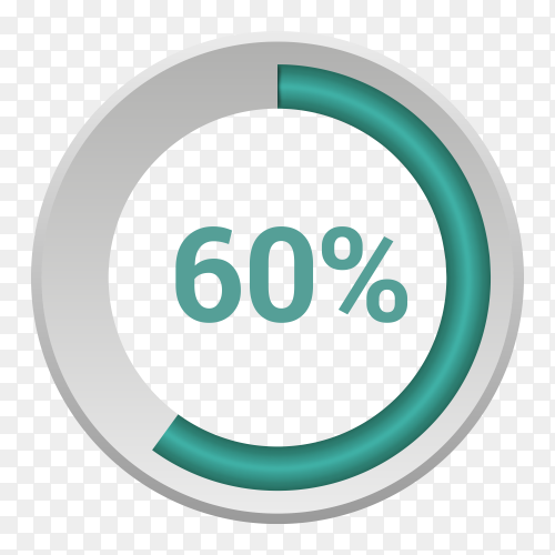 Sixty percent green gradient pie chart sign on transparent background PNG