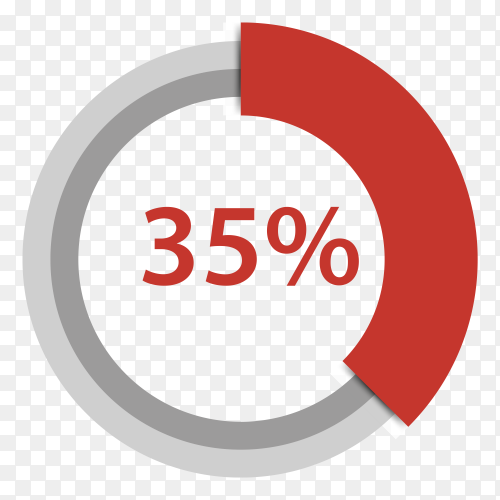 Thirty five percent red gradient pie chart sign on transparent background PNG