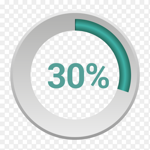 Thirty percent green gradient pie chart sign on transparent background PNG
