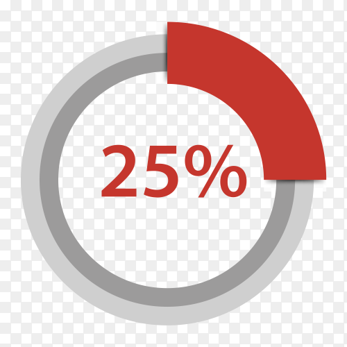 Twenty fife percent red gradient pie chart sign on transparent background PNG