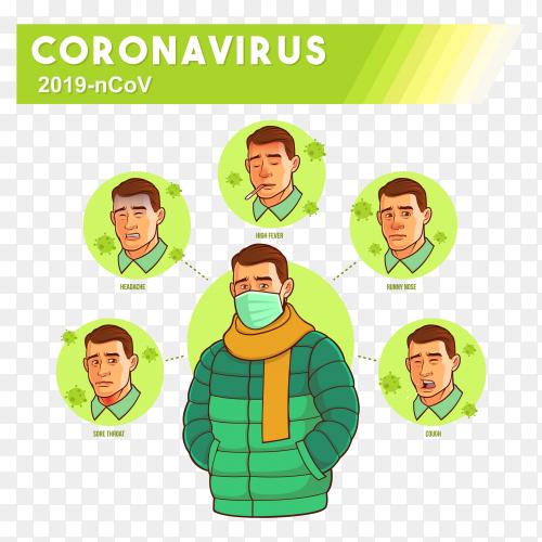 Coronavirus poster design premium vector PNG