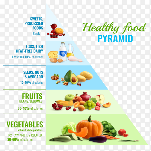 Healthy food eating poster on transparent background PNG