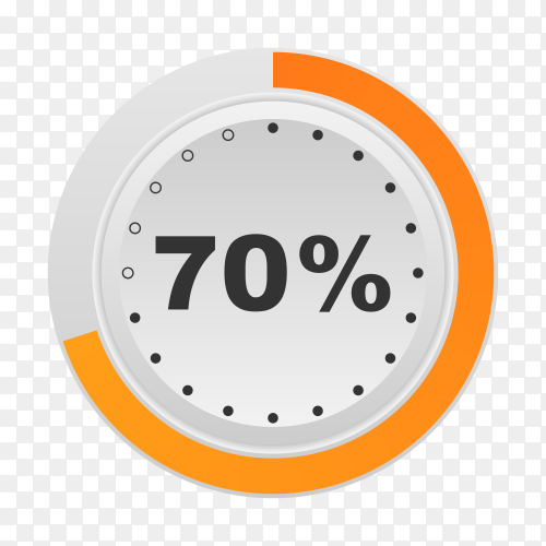 Circle percentage diagram showing 70% on transparent background PNG
