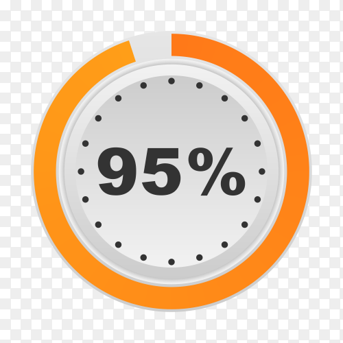 Circle percentage diagram showing 95% on transparent background PNG