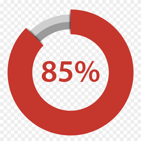 Eighty five percent red gradient pie chart sign on transparent background PNG