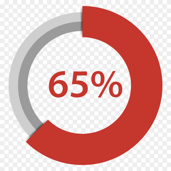 Sixty five percent red gradient pie chart sign on transparent background PNG