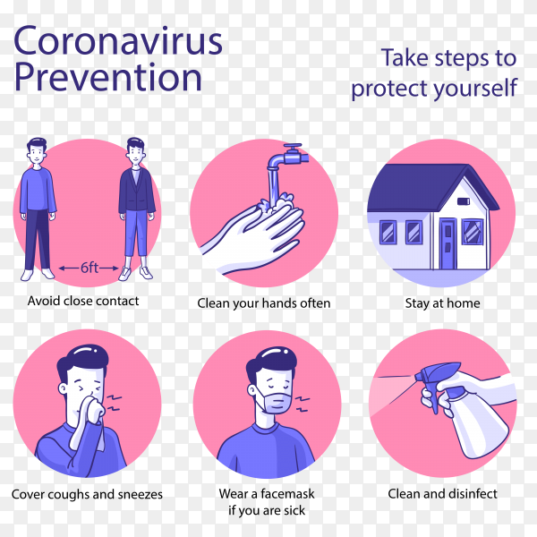 Steps to protection yourself and others Premium vector PNG